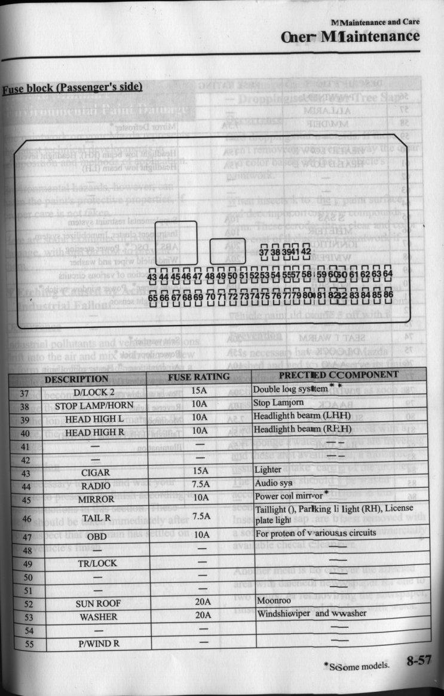 92 Prelude Stereo Wiring Harness Daily Update Diagram 1998 Honda 1992 96 1994